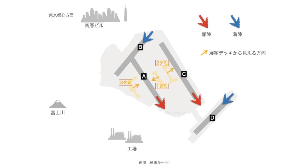羽田空港 滑走路 南風